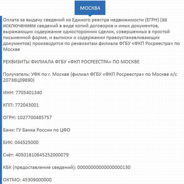 реквизиты оплаты госпошлины за выписку из егрн по г. Москве