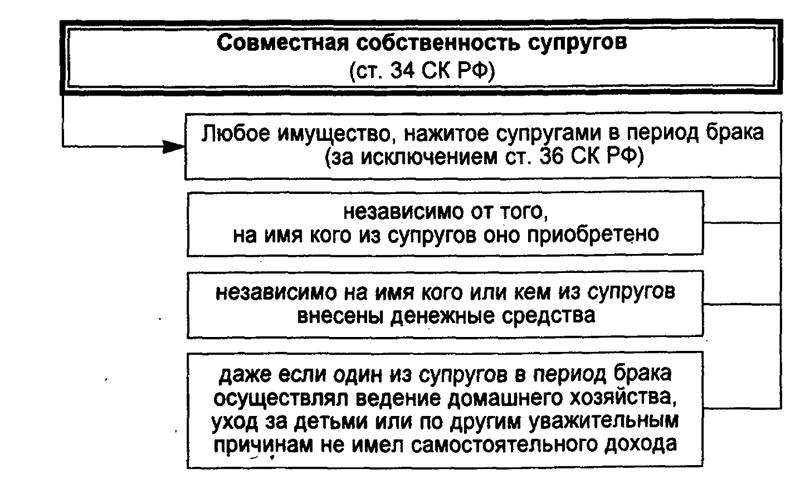примеры ооо в россии