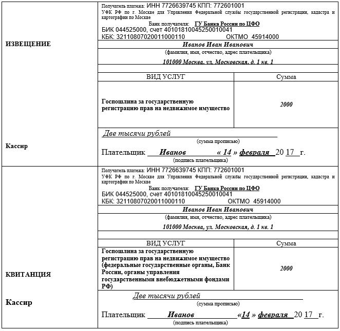 Госпошлина на регистрацию права собственности на недвижимость ...