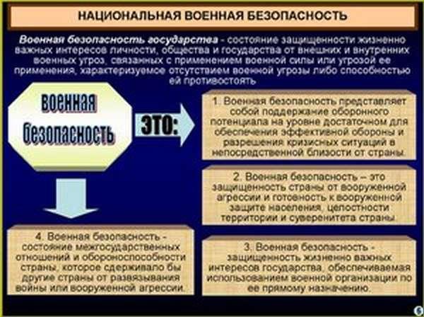 Безопасность государства и грамотный учет использования земли