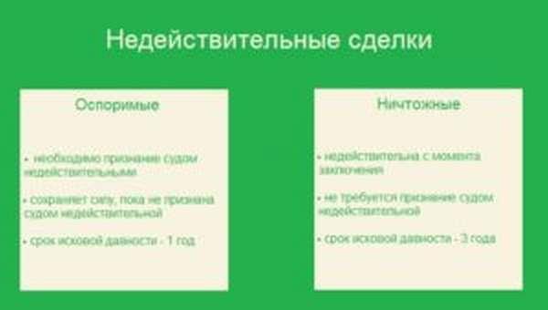 Что это по ГК РФ: недействительные, оспоримые и ничтожные сделки