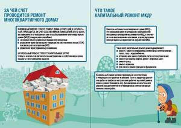Финансирования ремонтных работ жилья