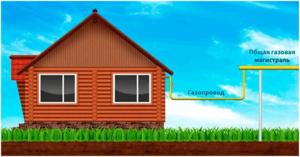 Стоимость проведения газа в частный дом