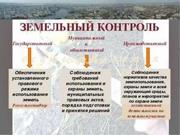 Система землеустройства