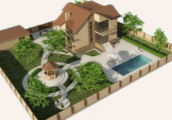 Порядок оформления земли в собственность 2017 пошаговая инструкция — как выкупить земельный участок из аренды в собственность