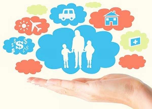 разновидности страхования