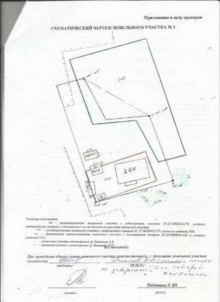 Ошибки в учете границ земельного участка