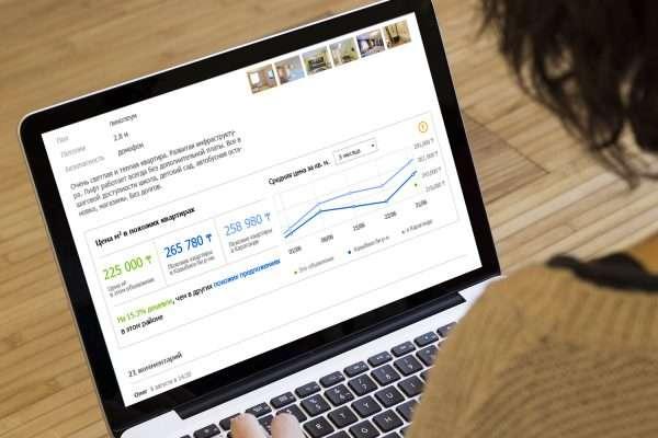 рыночная стоимость квартиры расчет онлайн