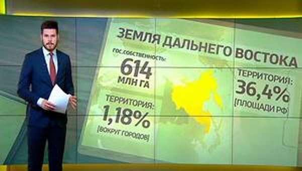 Каждый россиянин может бесплатно получить землю на Дальнем Востоке