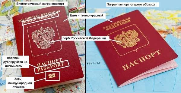 сколько стоит сделать загранпаспорт