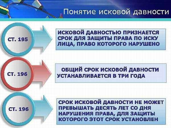 статьи закона РФ