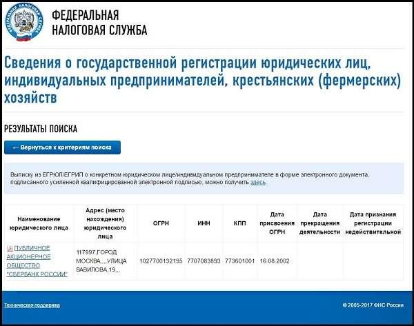 Результаты поиска на официальном сайте ФНС
