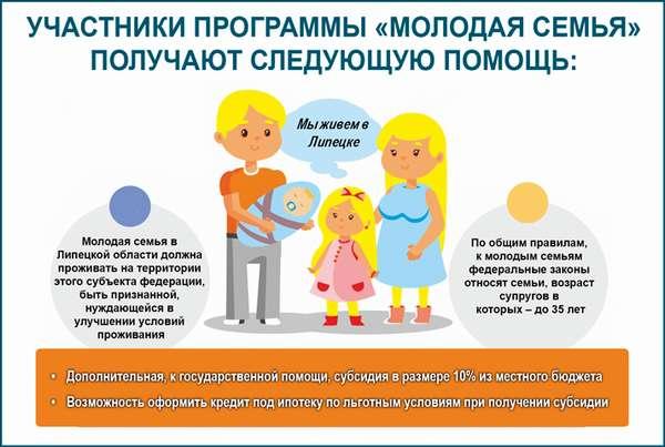 Программа «Молодая семья» в Липецке: условия 2018 года, куда обращаться