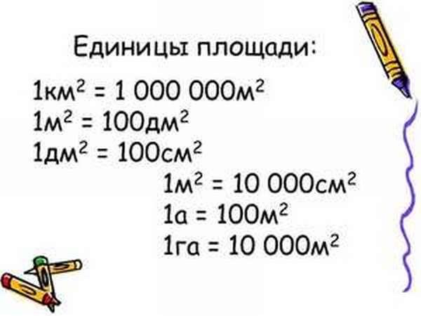 Единицы площади - квадратные метры и гектары