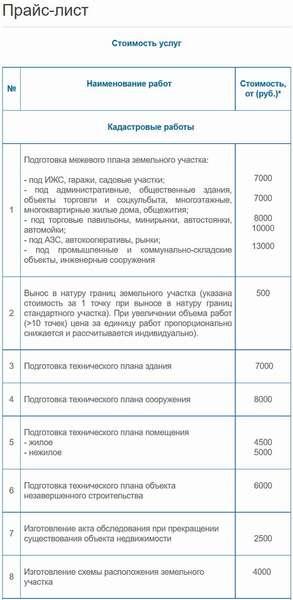 Цены на кадастровые услуги
