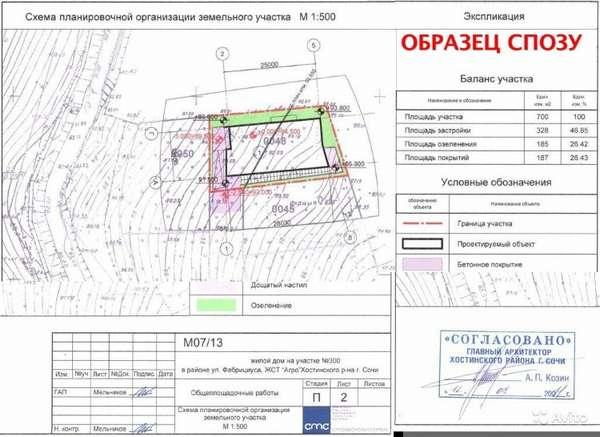 Пример схемы планирования организации земельного участка