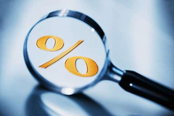 Банковский процент, виды и расчет, простой и сложный банковские проценты