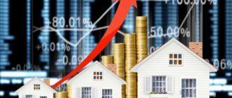 анализ рынка недвижимости 2020