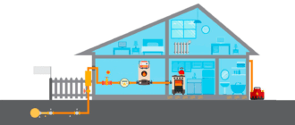 как провести газ в частный дом бесплатно